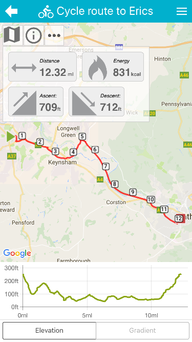 mapometer app - route page screenshot